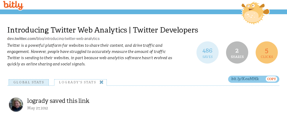 bit.ly analytics for tweet