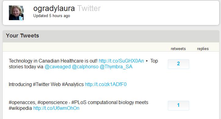 Analytics ThinkUp Tweet